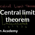 Central limit theorem   Inferential statistics   Probability and Statistics   Khan Academy