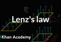 Lenz's Law   Magnetic forces, magnetic fields, and Faraday's law   Physics   Khan Academy