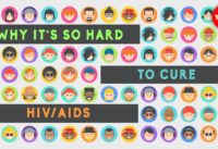 Why it's so hard to cure HIV/AIDS - Janet Iwasa