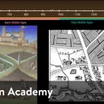 Serfs and manorialism  | World History | Khan Academy