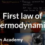 First Law of Thermodynamics introduction | Biology | Khan Academy