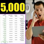 My $335,000 Stock Market Portfolio! Dividend Investing, Growth Investing, Passive income
