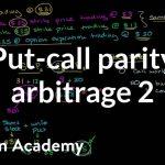Put-call parity arbitrage II   Finance & Capital Markets   Khan Academy